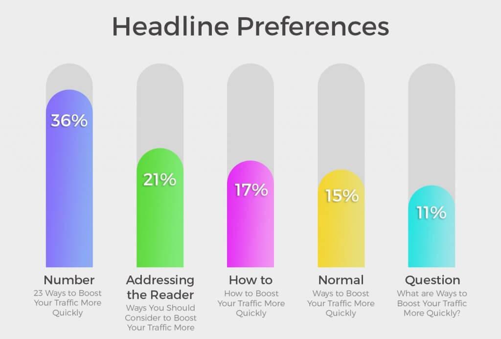 Image of Headline preferences