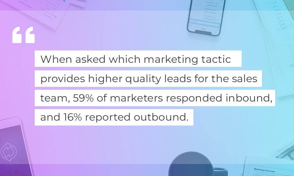 Image of When asked which marketing tactic provides higher quality leads for the sales team, 59% of marketers responded inbound, and 16% reported outbound